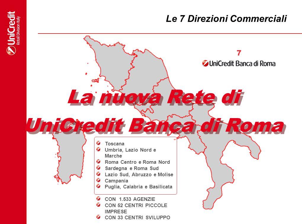 UniCredit Banca di Roma