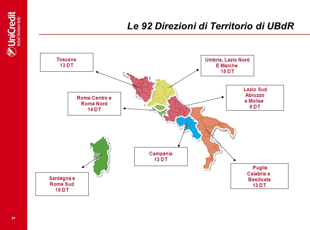 Le 92 Direzioni di Territorio di UBdR