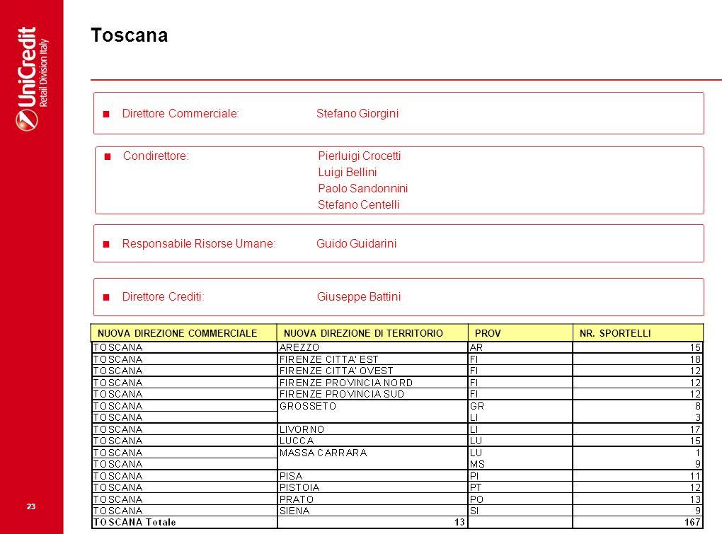 Toscana Direttore Commerciale: Stefano Giorgini