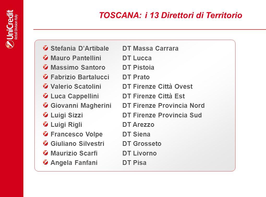 TOSCANA: i 13 Direttori di Territorio