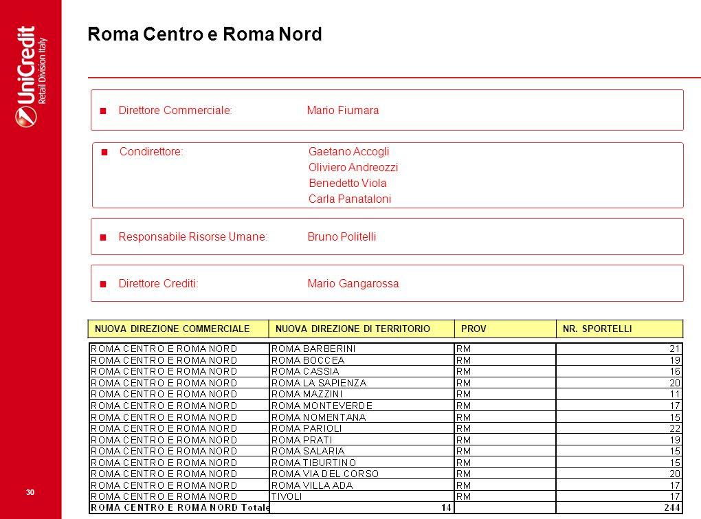 Roma Centro e Roma Nord Direttore Commerciale: Mario Fiumara