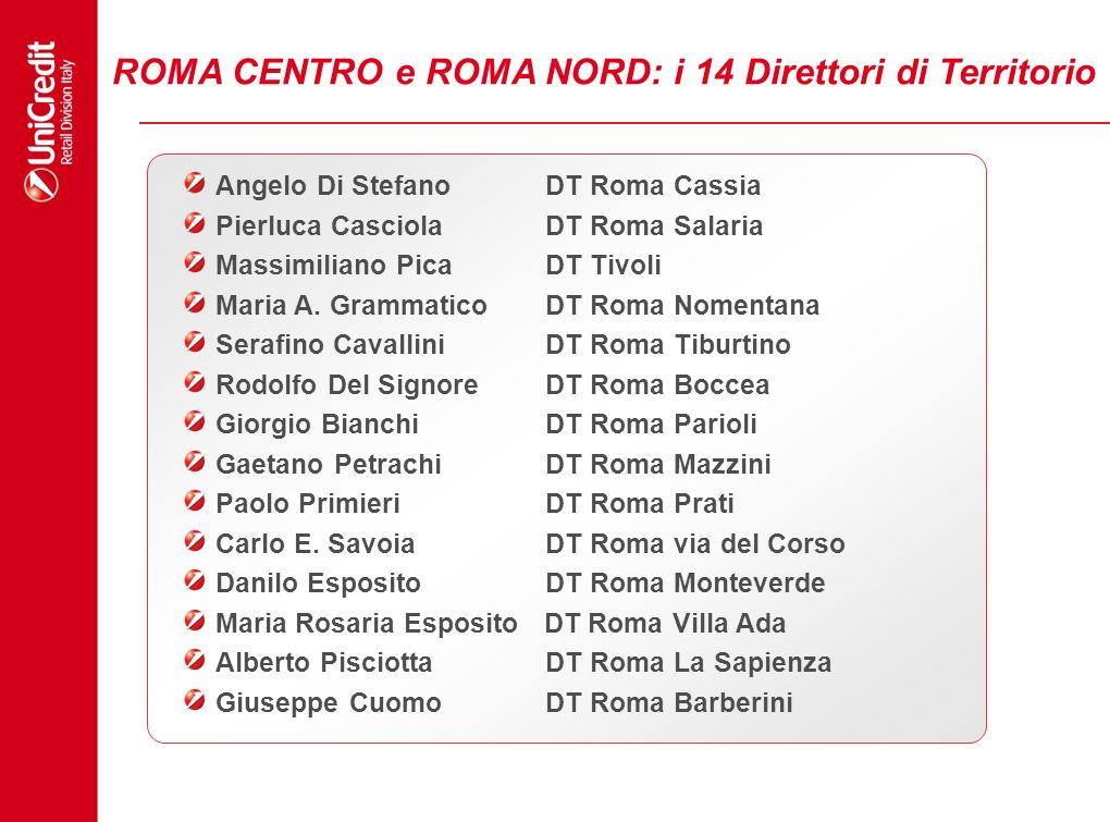 ROMA CENTRO e ROMA NORD: i 14 Direttori di Territorio