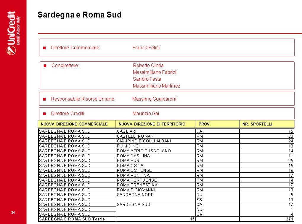 Sardegna e Roma Sud Direttore Commerciale: Franco Felici