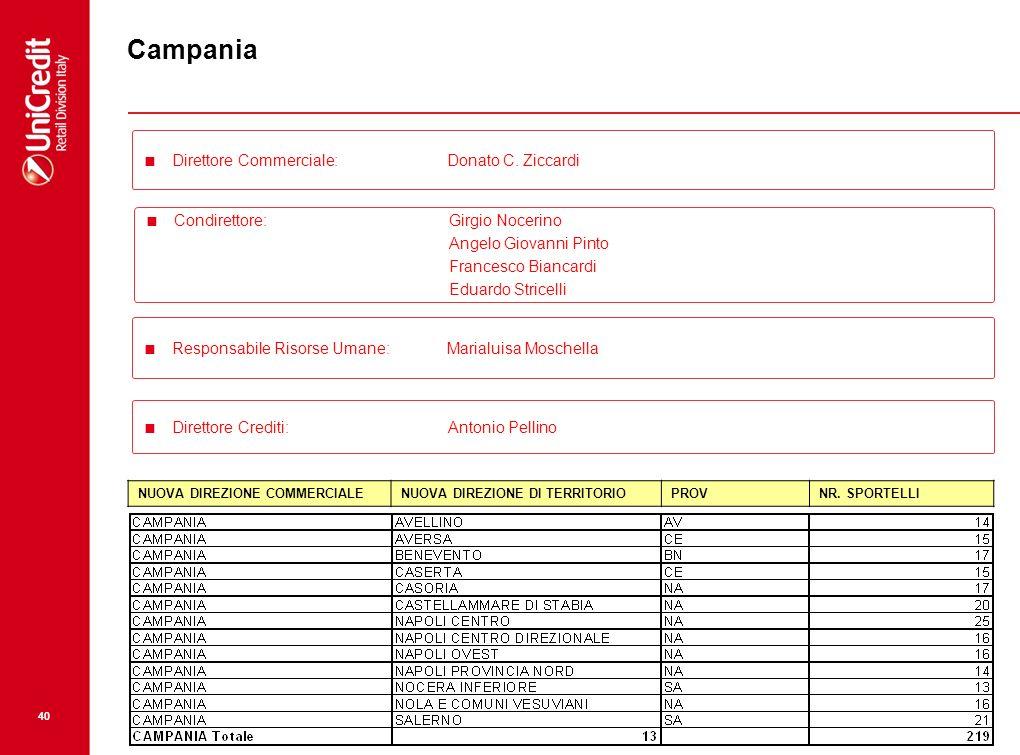 Campania Direttore Commerciale: Donato C. Ziccardi