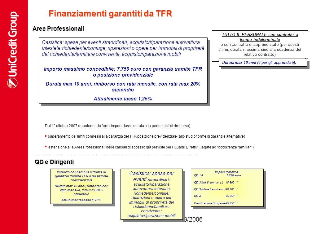 Finanziamenti garantiti da TFR