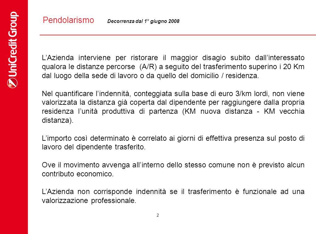 Pendolarismo Decorrenza dal 1° giugno 2008.
