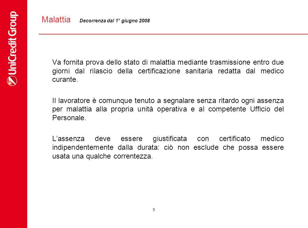 Malattia Decorrenza dal 1° giugno 2008.