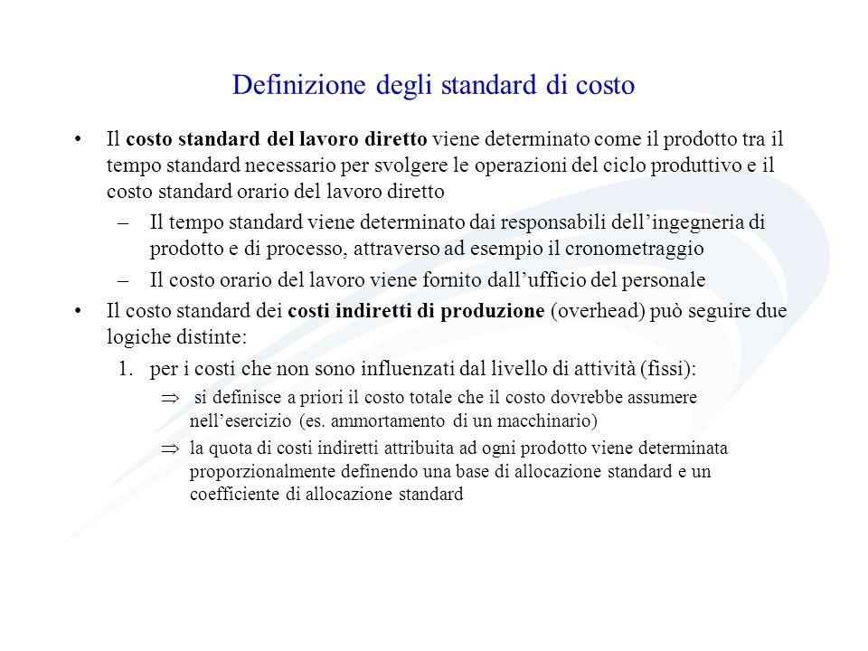 Definizione degli standard di costo