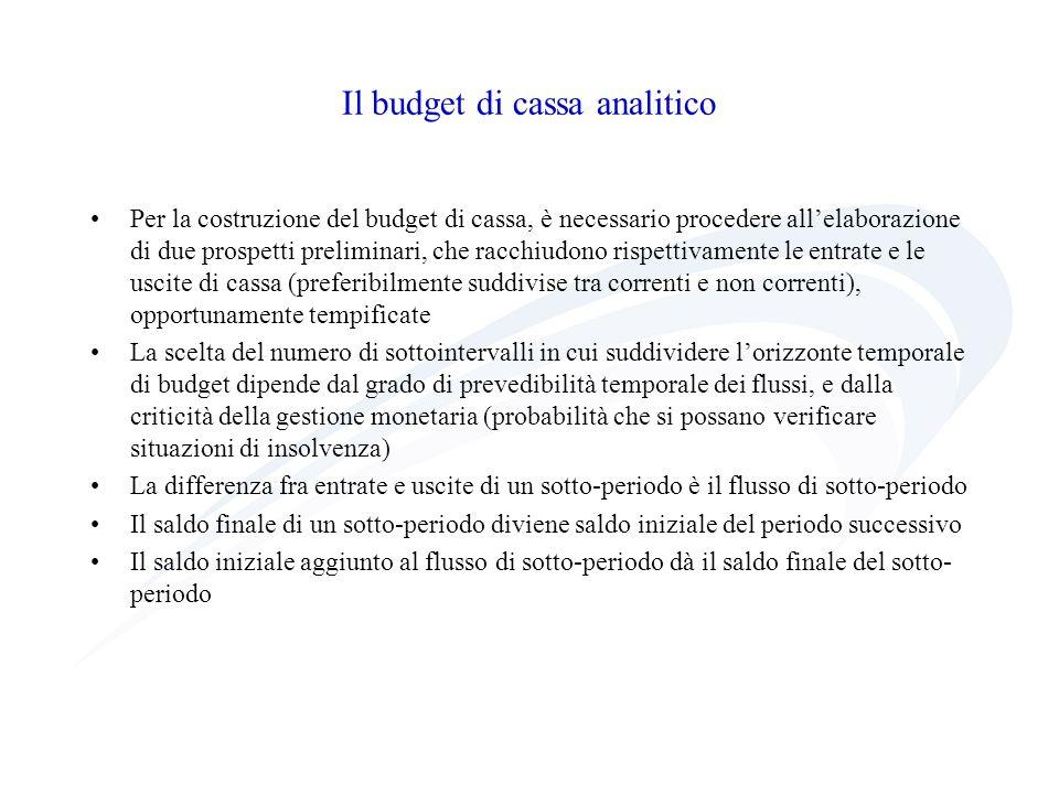 Il budget di cassa analitico