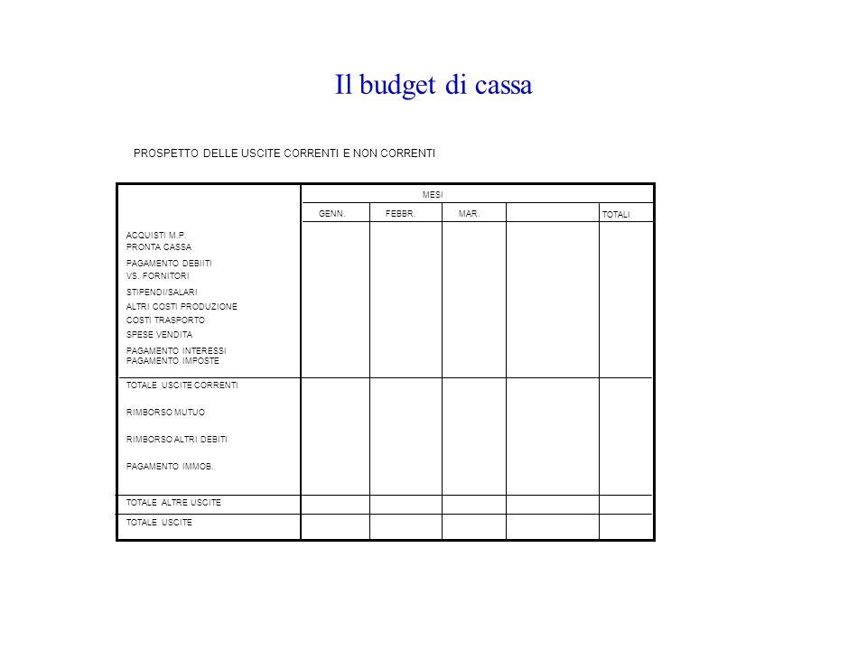 Il budget di cassa PROSPETTO DELLE USCITE CORRENTI E NON CORRENTI MESI