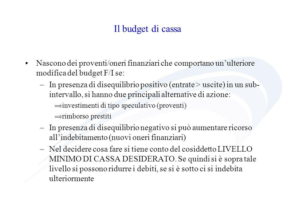 Il budget di cassa Nascono dei proventi/oneri finanziari che comportano un'ulteriore modifica del budget F/I se: