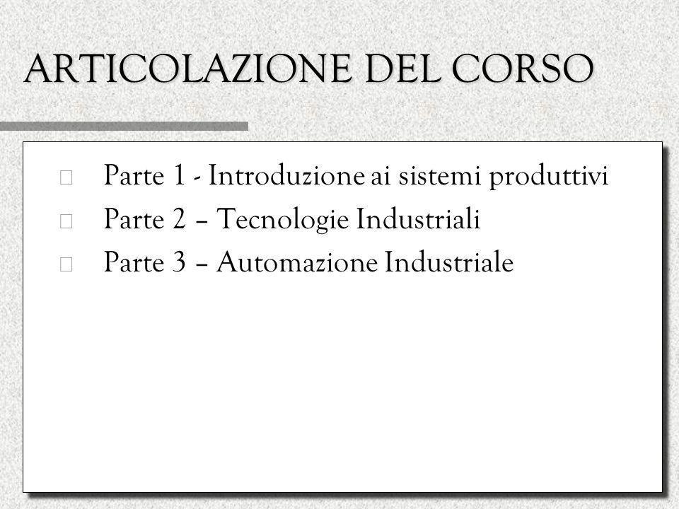ARTICOLAZIONE DEL CORSO