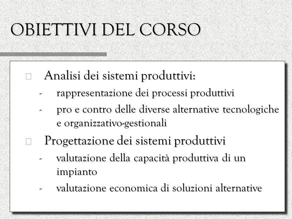 OBIETTIVI DEL CORSO Analisi dei sistemi produttivi: