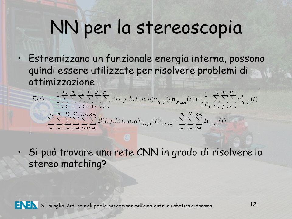 NN per la stereoscopia Estremizzano un funzionale energia interna, possono quindi essere utilizzate per risolvere problemi di ottimizzazione.