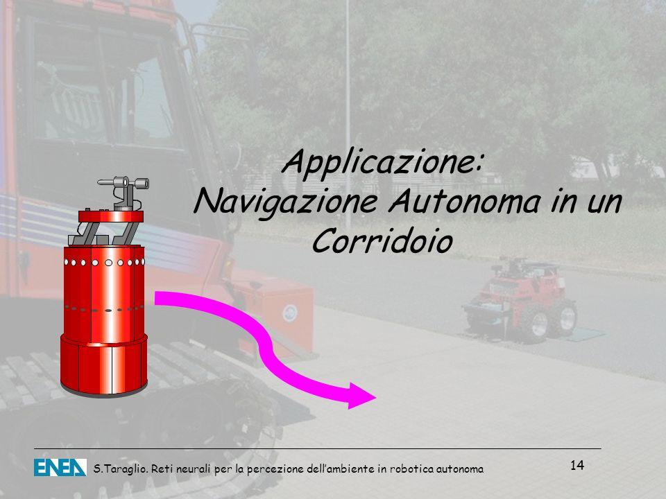 Applicazione: Navigazione Autonoma in un Corridoio