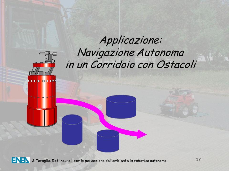 Applicazione: Navigazione Autonoma in un Corridoio con Ostacoli