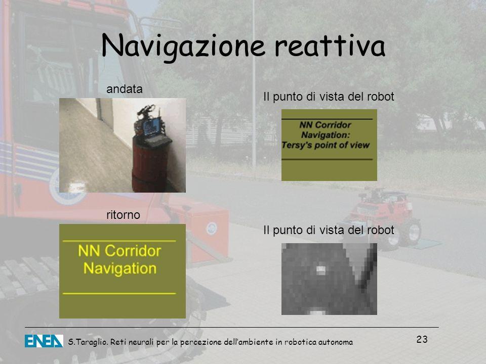 Navigazione reattiva andata Il punto di vista del robot ritorno