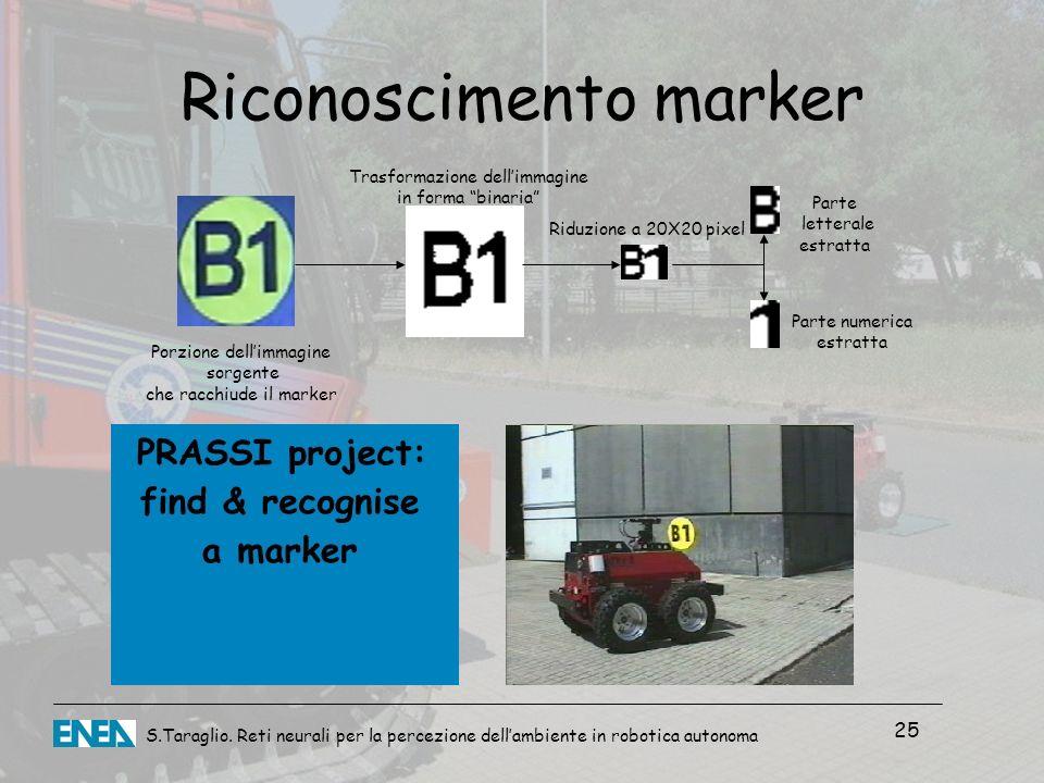 Riconoscimento marker