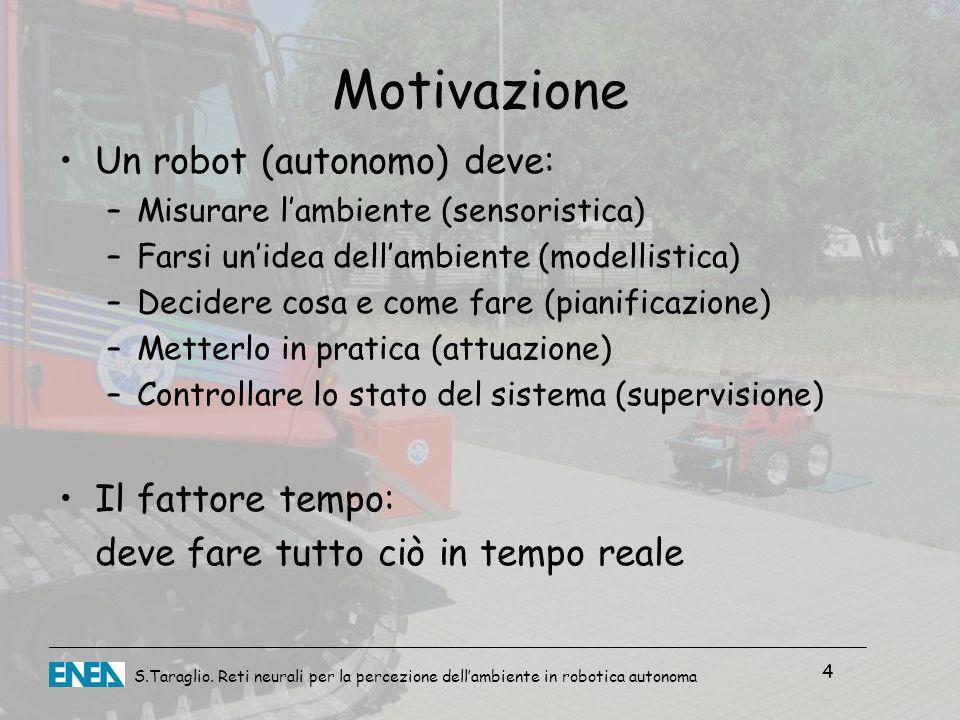 Motivazione Un robot (autonomo) deve: Il fattore tempo: