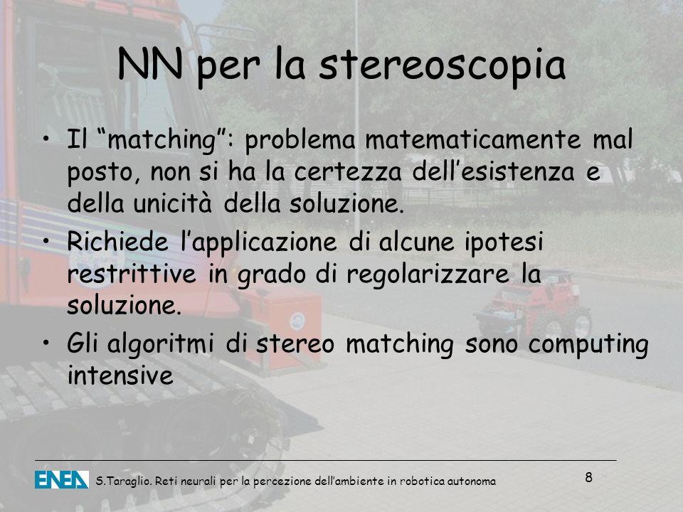 NN per la stereoscopia Il matching : problema matematicamente mal posto, non si ha la certezza dell'esistenza e della unicità della soluzione.