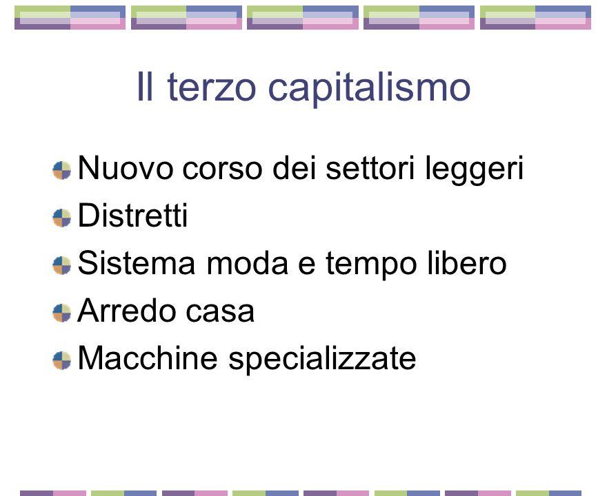 Il terzo capitalismo Nuovo corso dei settori leggeri Distretti