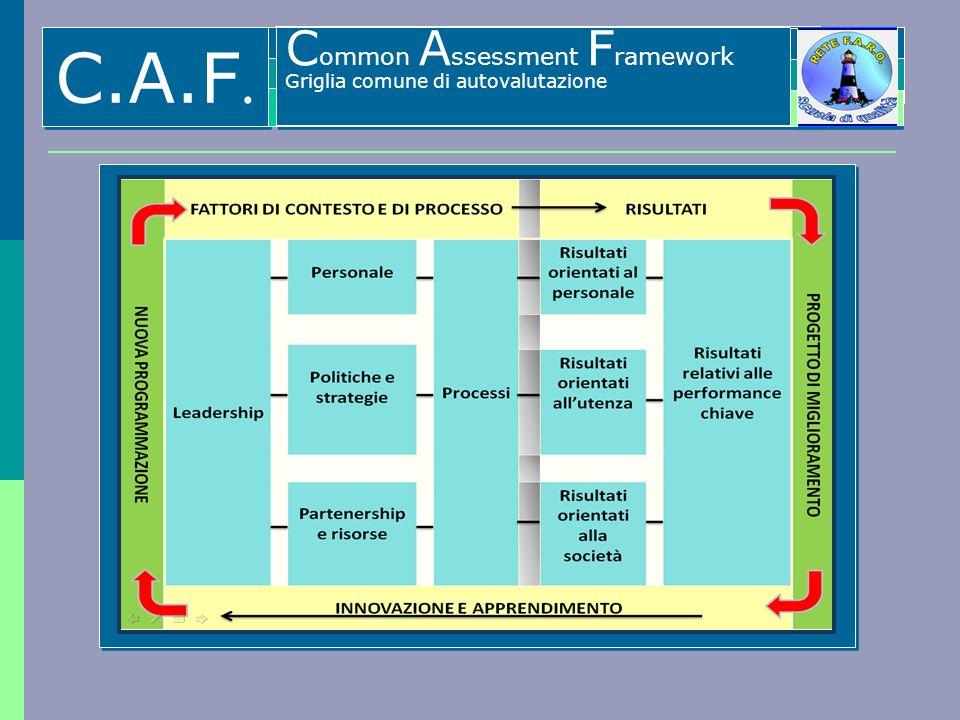 C.A.F. Common Assessment Framework Griglia comune di autovalutazione