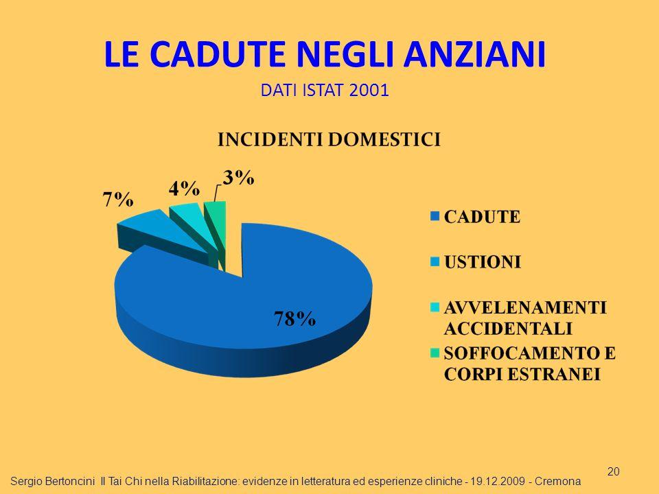 LE CADUTE NEGLI ANZIANI DATI ISTAT 2001