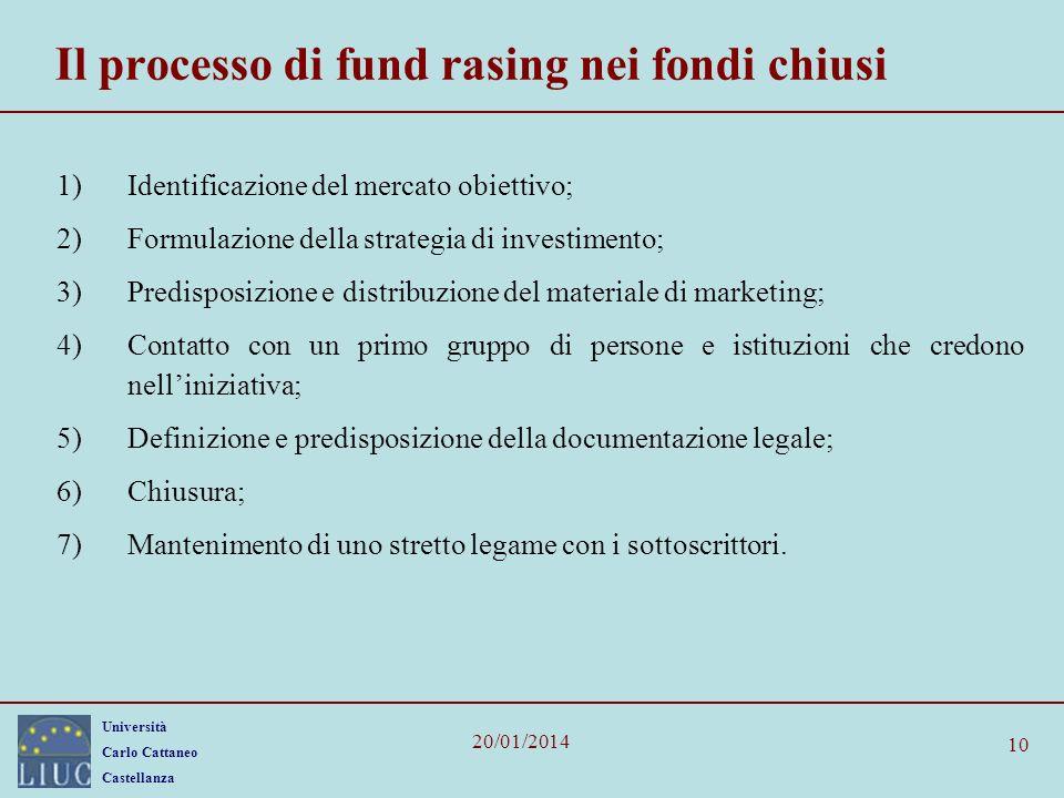 Il processo di fund rasing nei fondi chiusi