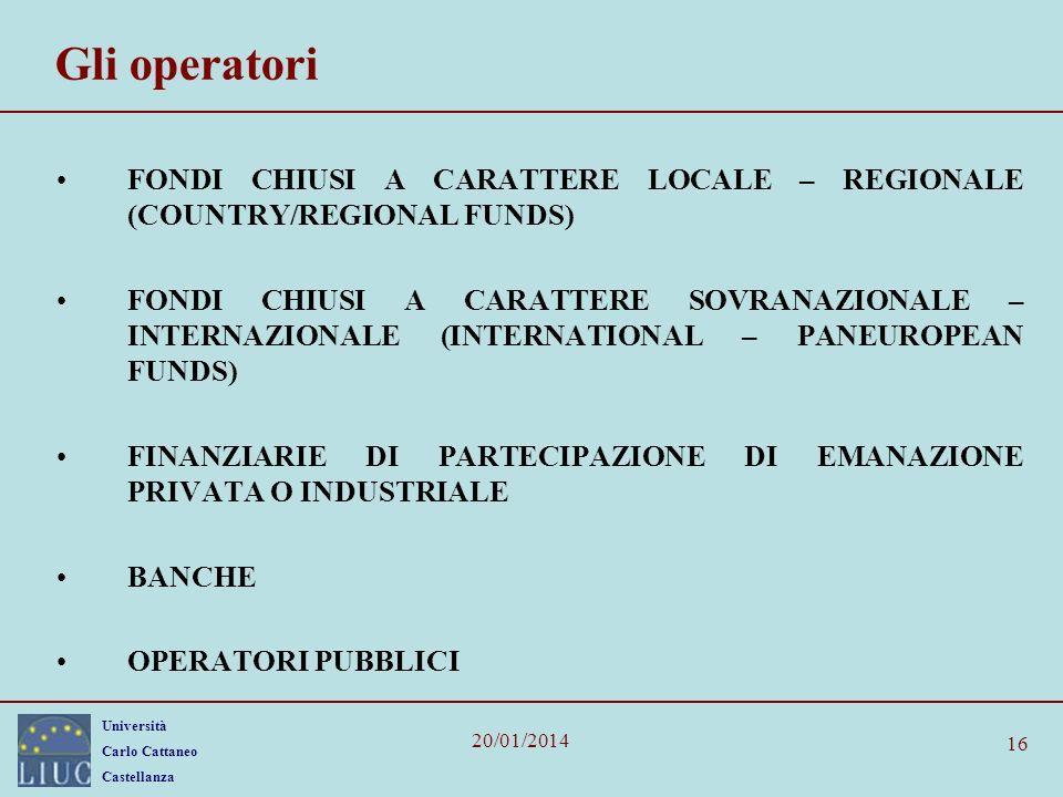 Gli operatori FONDI CHIUSI A CARATTERE LOCALE – REGIONALE (COUNTRY/REGIONAL FUNDS)