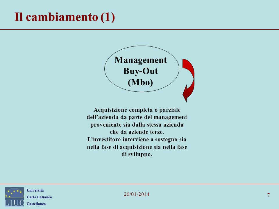 Il cambiamento (1) Management Buy-Out (Mbo)