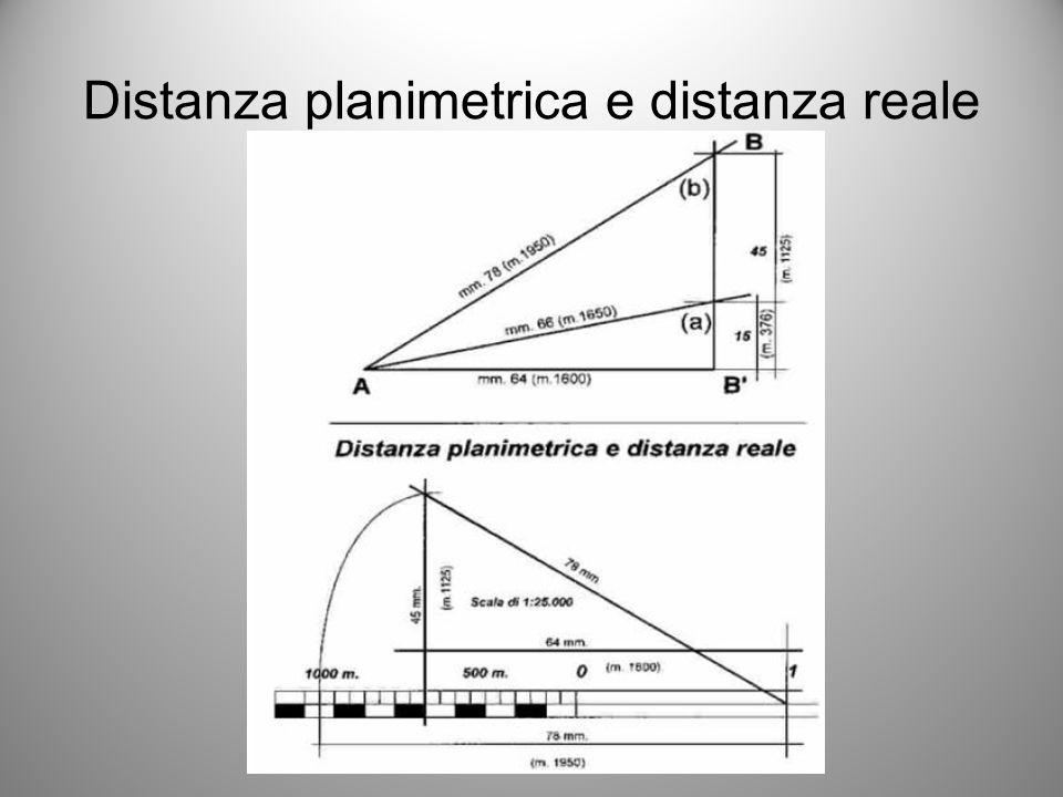 Distanza planimetrica e distanza reale
