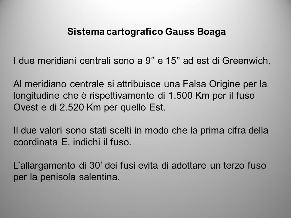 Sistema cartografico Gauss Boaga