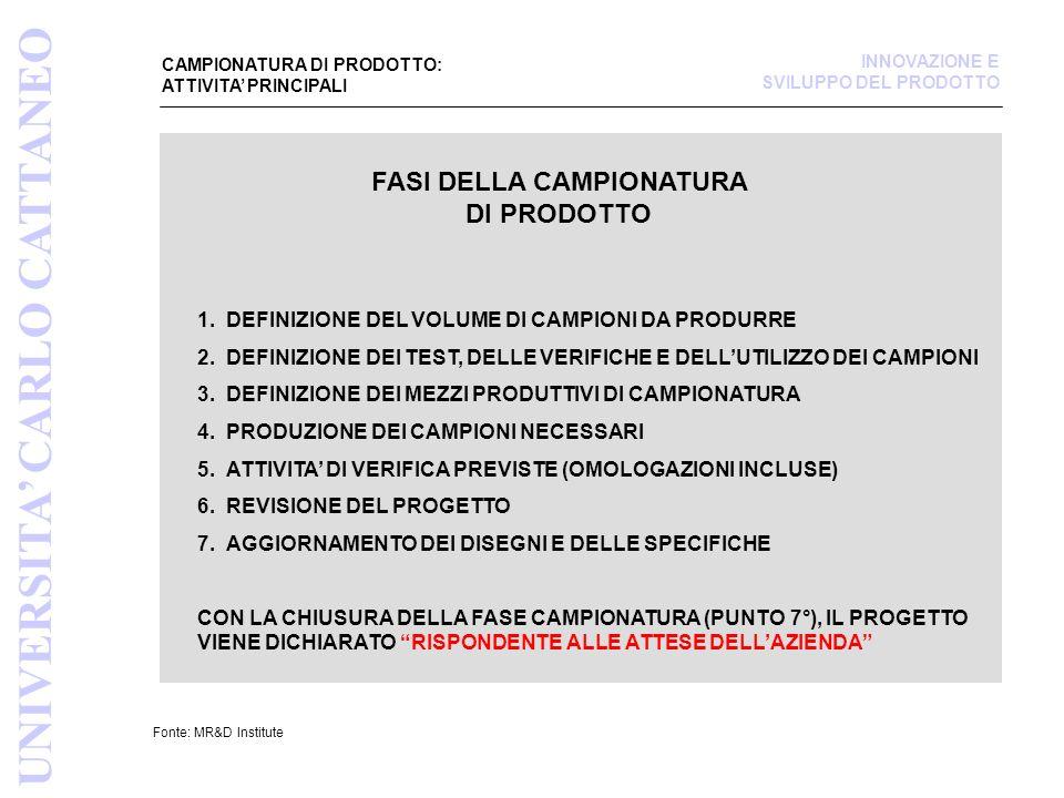 FASI DELLA CAMPIONATURA DI PRODOTTO