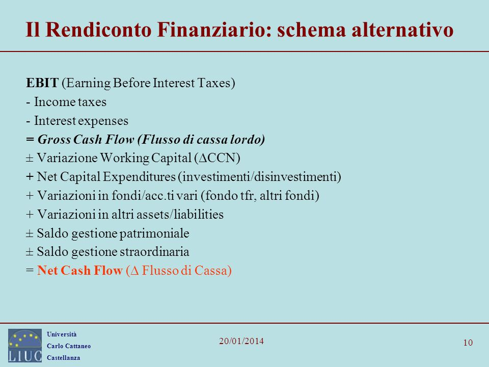 Il Rendiconto Finanziario: schema alternativo