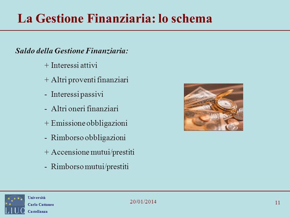 La Gestione Finanziaria: lo schema