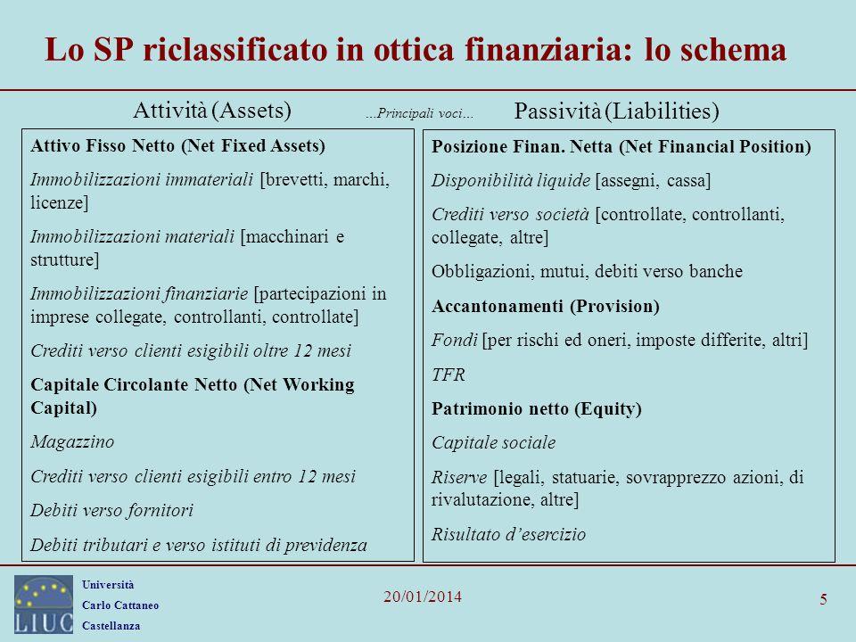 Lo SP riclassificato in ottica finanziaria: lo schema