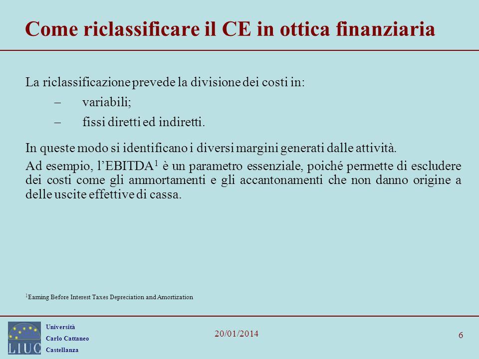 Come riclassificare il CE in ottica finanziaria