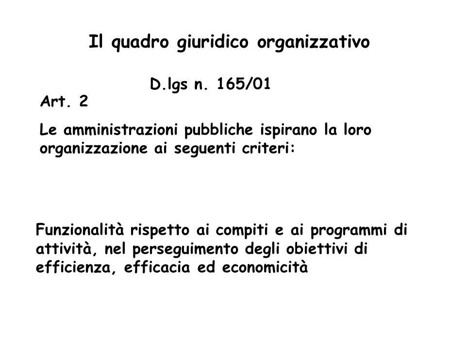 Il quadro giuridico organizzativo