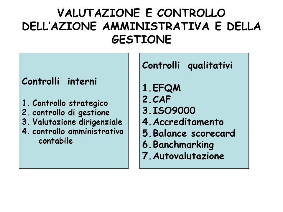 VALUTAZIONE E CONTROLLO DELL'AZIONE AMMINISTRATIVA E DELLA GESTIONE