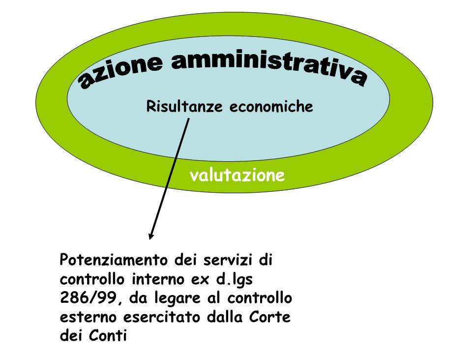 azione amministrativa