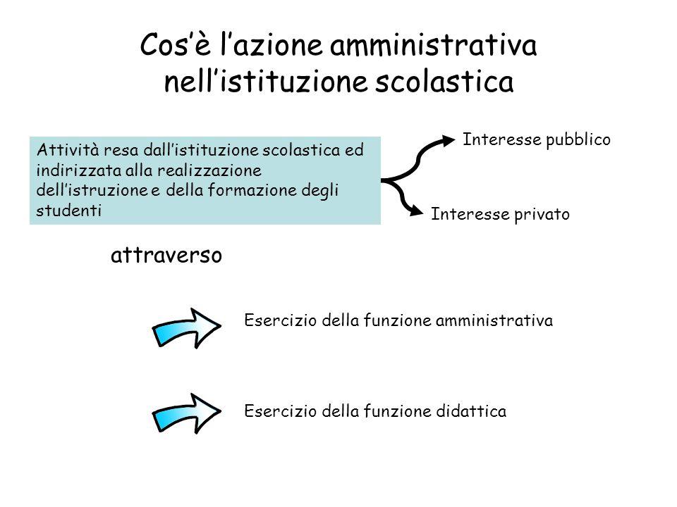 Cos'è l'azione amministrativa nell'istituzione scolastica