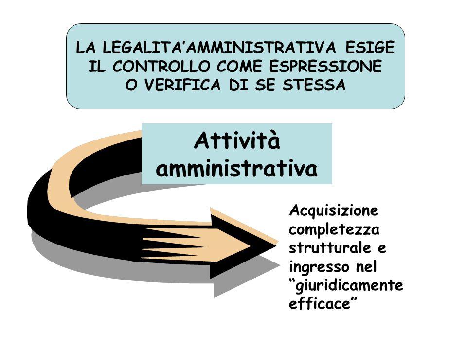 controllo Attività amministrativa LA LEGALITA'AMMINISTRATIVA ESIGE