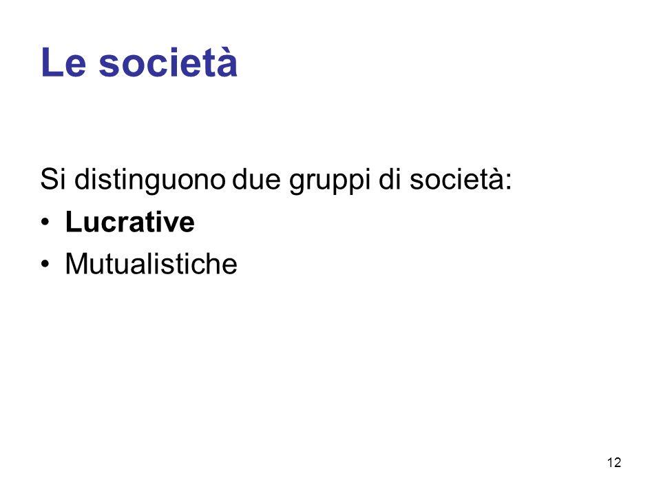 Le società Si distinguono due gruppi di società: Lucrative