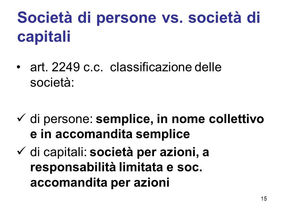 Società di persone vs. società di capitali
