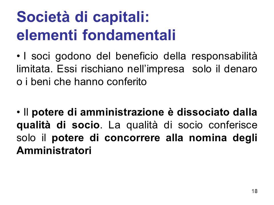 Società di capitali: elementi fondamentali