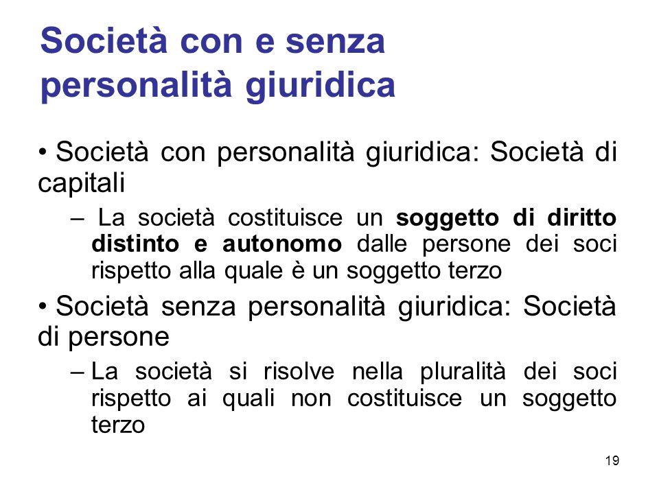 Società con e senza personalità giuridica