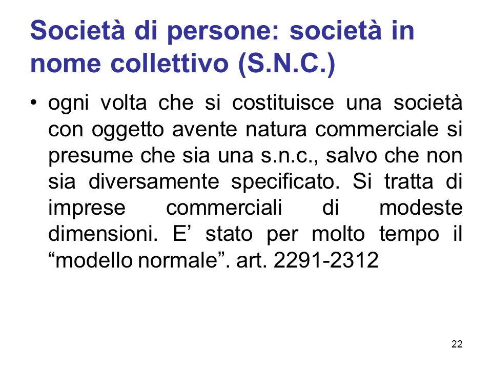 Società di persone: società in nome collettivo (S.N.C.)