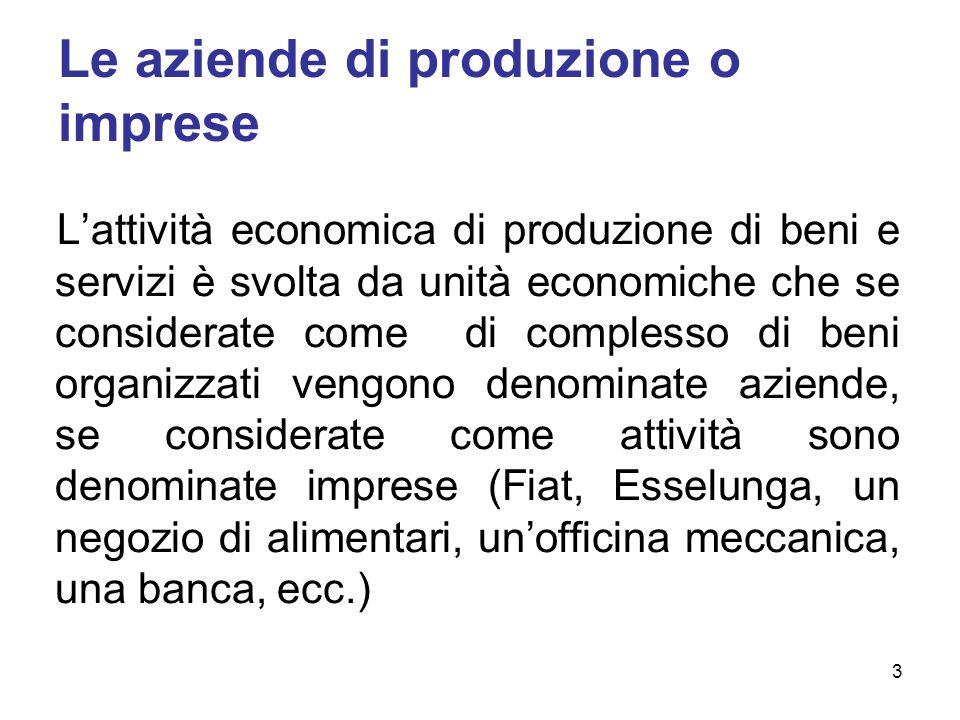 Le aziende di produzione o imprese