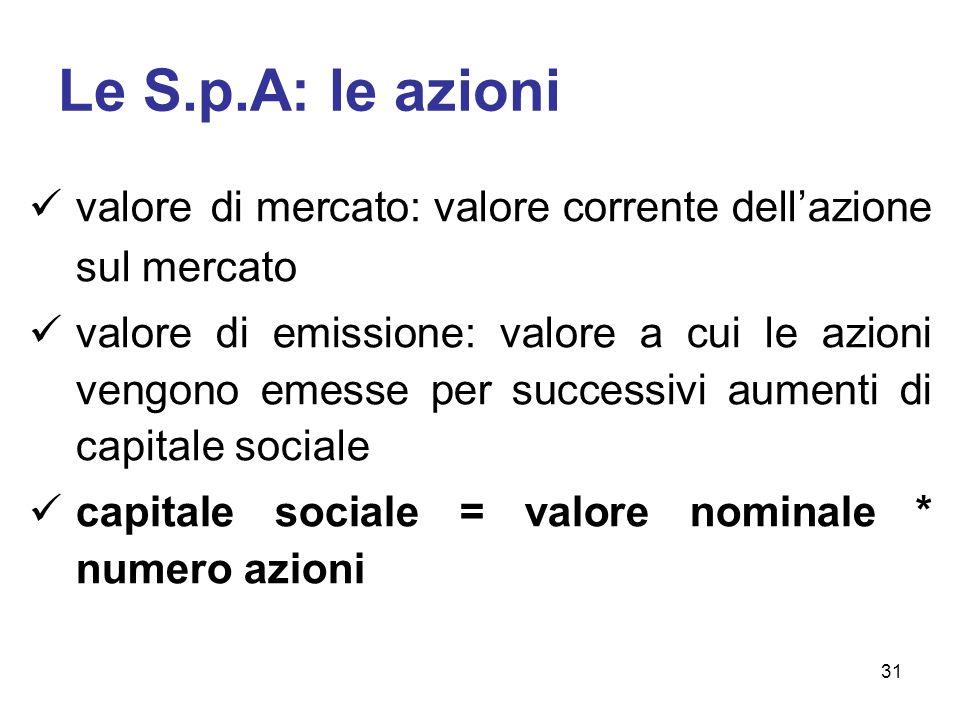 Le S.p.A: le azioni valore di mercato: valore corrente dell'azione sul mercato.