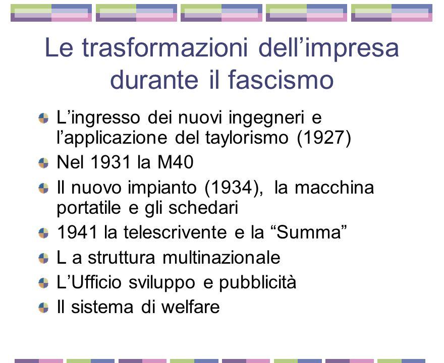 Le trasformazioni dell'impresa durante il fascismo